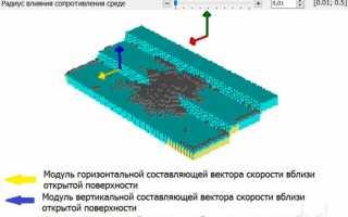Компьютерное моделирование смещения горной массы и калибровка модели при изменении технологических условий взрывания на карьерах