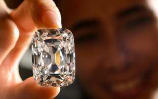 Физические и химические свойства минералов