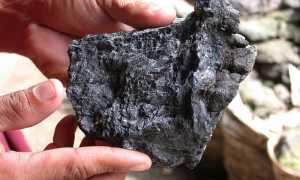 Обозначение полезных ископаемых на карте, условные знаки