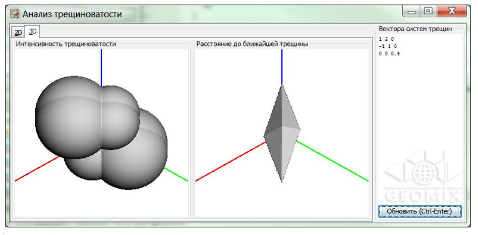 Программное обеспечение для оптимизации сетки БВР в условиях сложной анизотропии трещиноватости