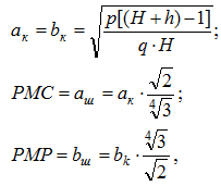 Методика определения рациональных параметров буровзрывных работ на основе математической модели прогнозирования кусковатости взорванной горной массы