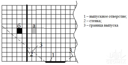 Моделирование рудовыпуска в условиях применения систем разработки с обрушением руды и породы
