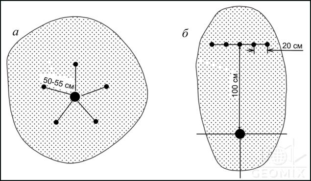 Оптимальные параметры сети эксплуатационной разведки Ковдорского апатит-штаффелитового месторождения
