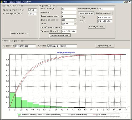 Компьютерная технология расчёта параметров буровзрывных работ на карьерах