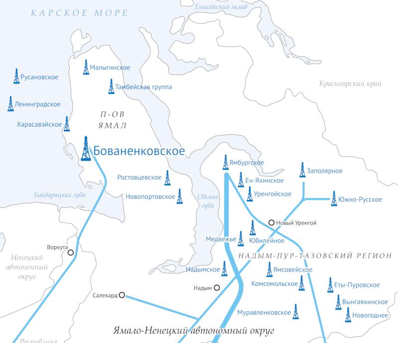 История освоения и развития Месторождения Бованенково