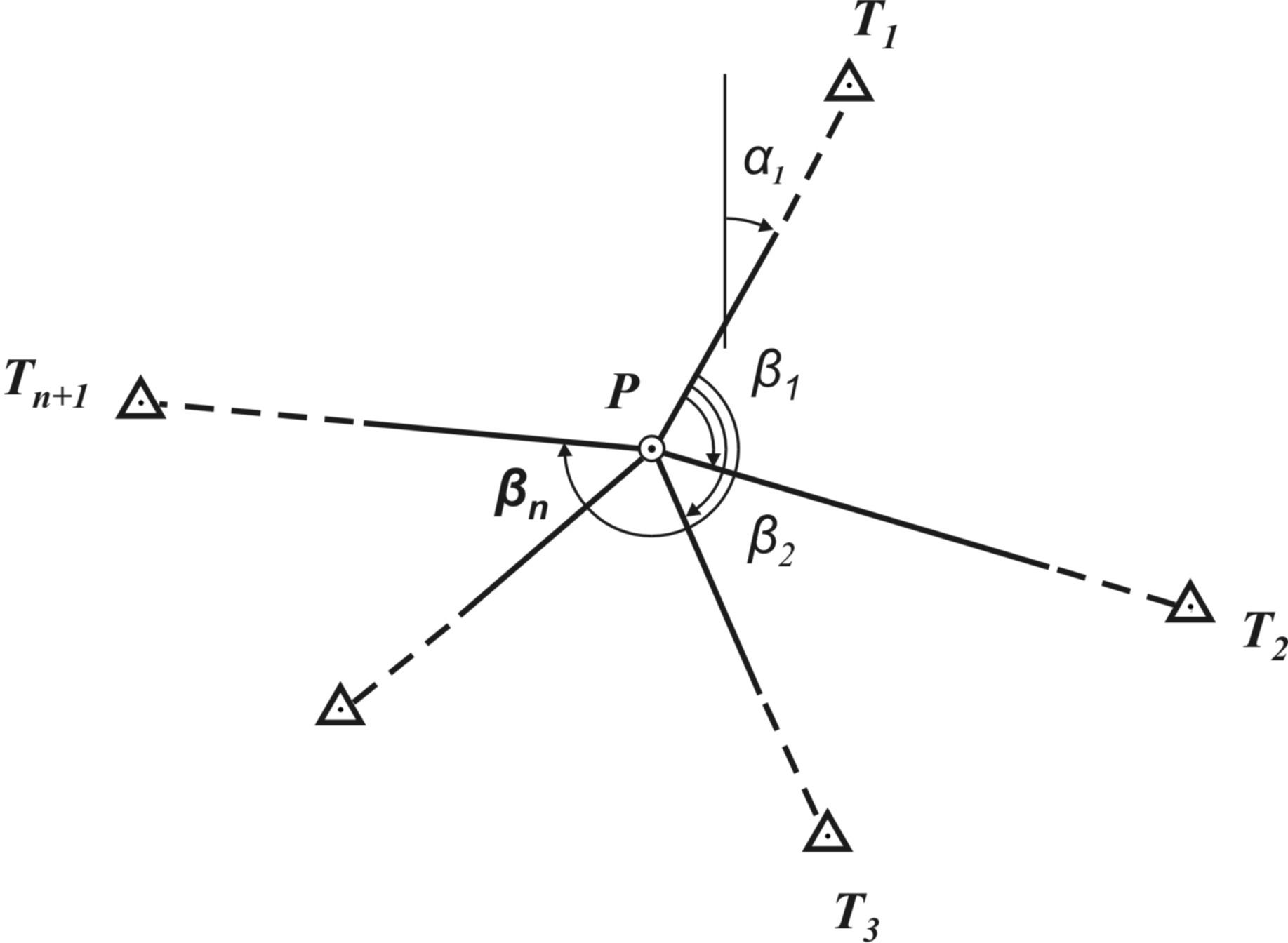 Обратная угловая засечка в геодезических измерениях